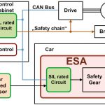 Electronic-Safety-Actuator-Figure-9